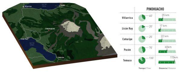 Ubicacion Pino Huacho Turismo Rural: Lugar del Villarrica Dryland Mushing